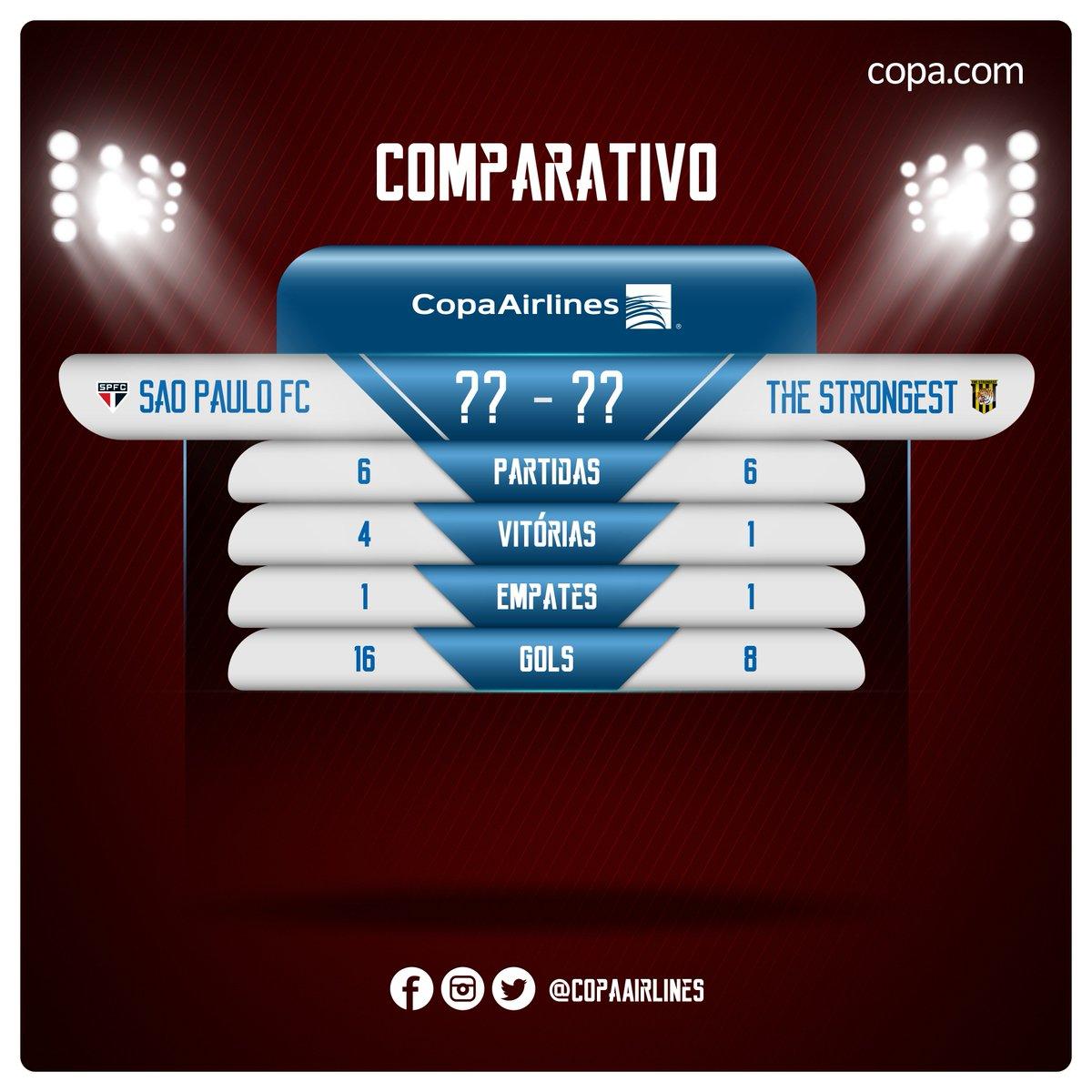 RT @CopaAirlines: Vamos @SaoPauloFC jogar com raça, para avançar nesta Libertadores! #CopaÉTricolor #IssoÉSaoPaulo https://t.co/OXrQDOag1Y