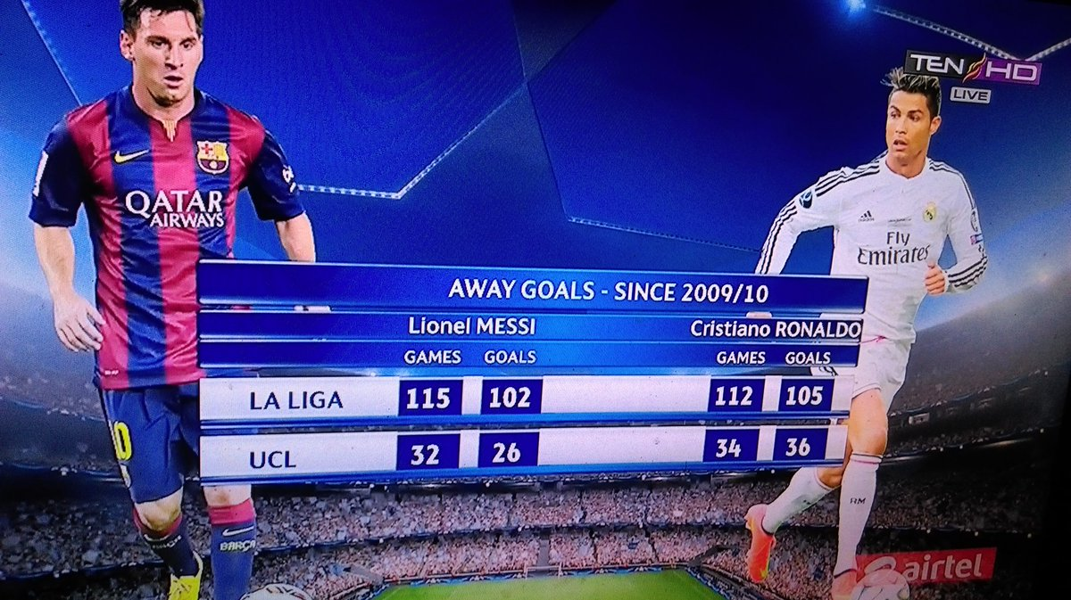 Nice stat this #CR7 https://t.co/IogV0Mph15