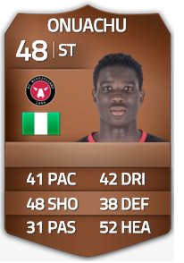 The lad who just scored against United is rated 48 on FIFA. https://t.co/B03s1sOsmn