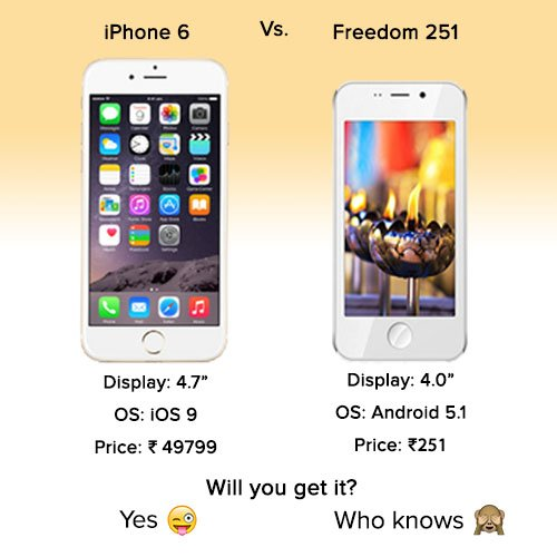 Here's a fun post doing a comparison as unrealistic as #Freedom251 price.  Article: https://t.co/0CyKUQsYU3 https://t.co/JhNHF0pVWc