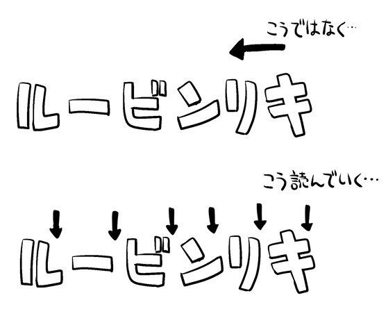昔って横書きを左から右じゃなく右から左に読んでたんだよな~。いつごろ変わったんだろ?と思って調べてたら。昔のは横書きではなく、縦書きを一文字づつ配置しているという概念だったらしい。つまりこういうふうに読む。 https://t.co/Wl8yepT1Ms
