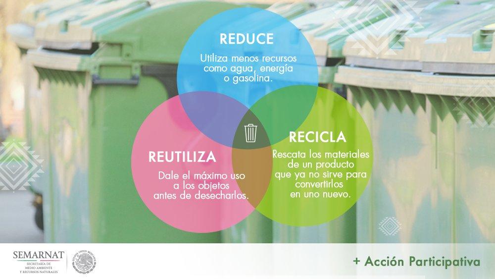 méxico desecha unas 117 mil tons de #basura al día. usa las #3r en ...