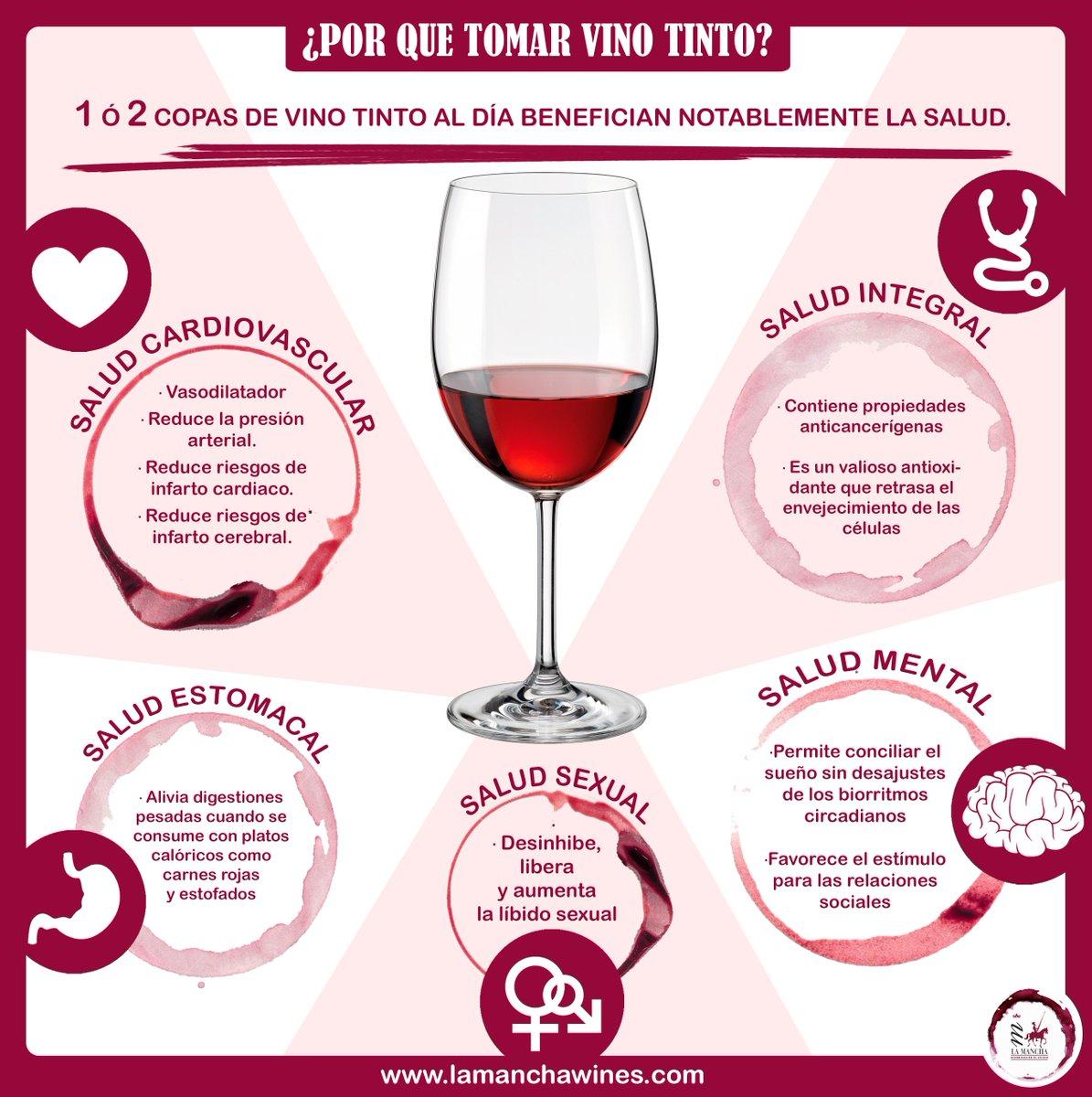 ¿Sabes lo que te pierdes si desprecias una copa de vinto tinto?#wineinmoderation #salud https://t.co/oAYWmHug4E