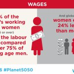 RT @UN_Women: Globally women earn 24% less than men. It's time to work together for equal pay. #IWD2016 #Planet5050 https://t.co/insFGet3yD