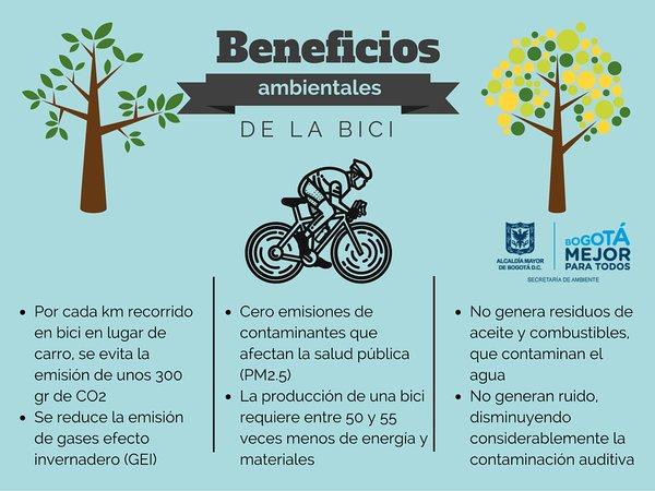 Los beneficios medioambientales de andar en bicicleta #CambioClimatico https://t.co/JODl8xvooO