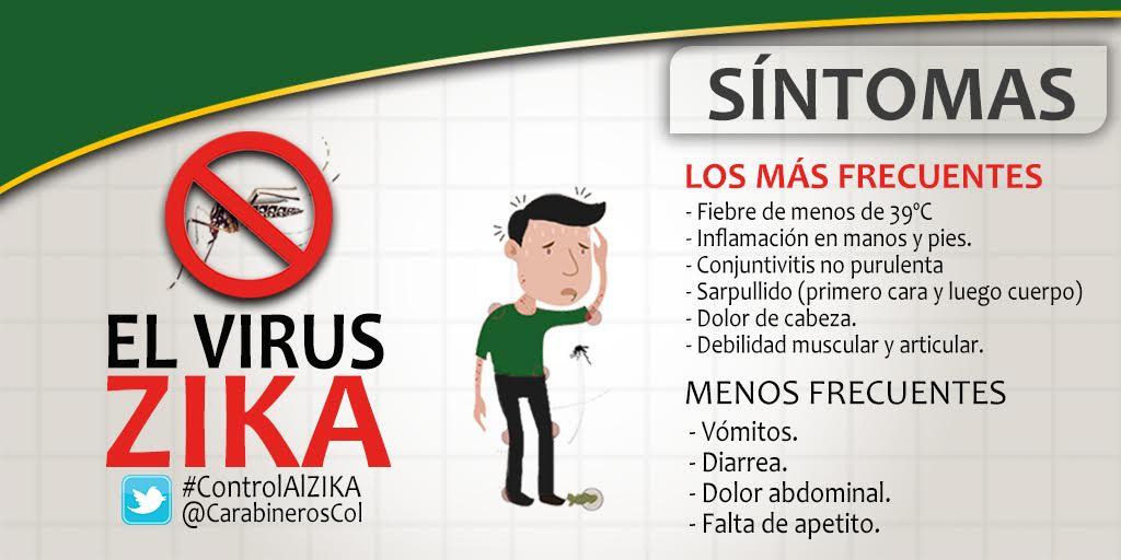 Well-known sabíasqué los síntomas del zika son fiebre, enrojecimiento de ojos  OI25