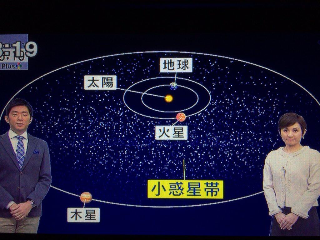 小惑星「王貞治」☆*:.。. o(≧▽≦)o .。.:*☆ https://t.co/mNoYZKjaJ3