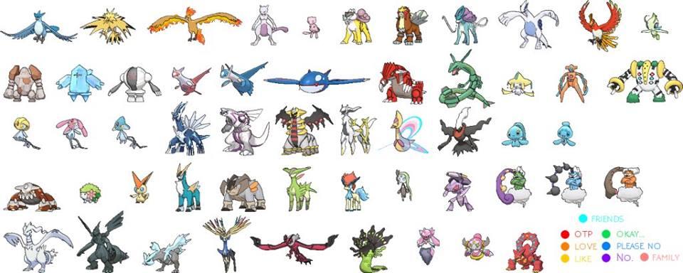 Et si nous parlions des Pokémons légendaires. Lequel est votre favoris ? :) #Pokemon20ansJVCom https://t.co/48YFhMxOqt