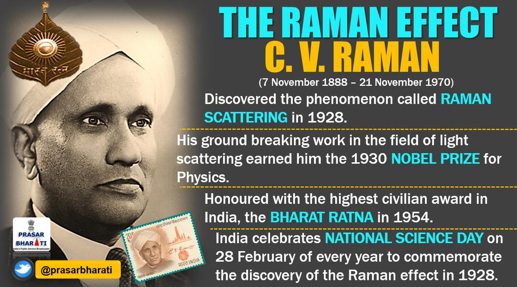 science day remembering raman On this day in 1928, cv raman discovered a phenomenon of scattering of  photons | raman effect: why today is national science day.
