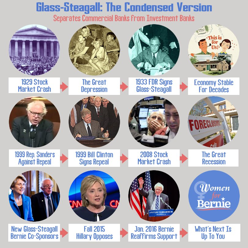 Remember Glass-Steagall that used to protect the middle class? https://t.co/f5ZYHcS6Ij