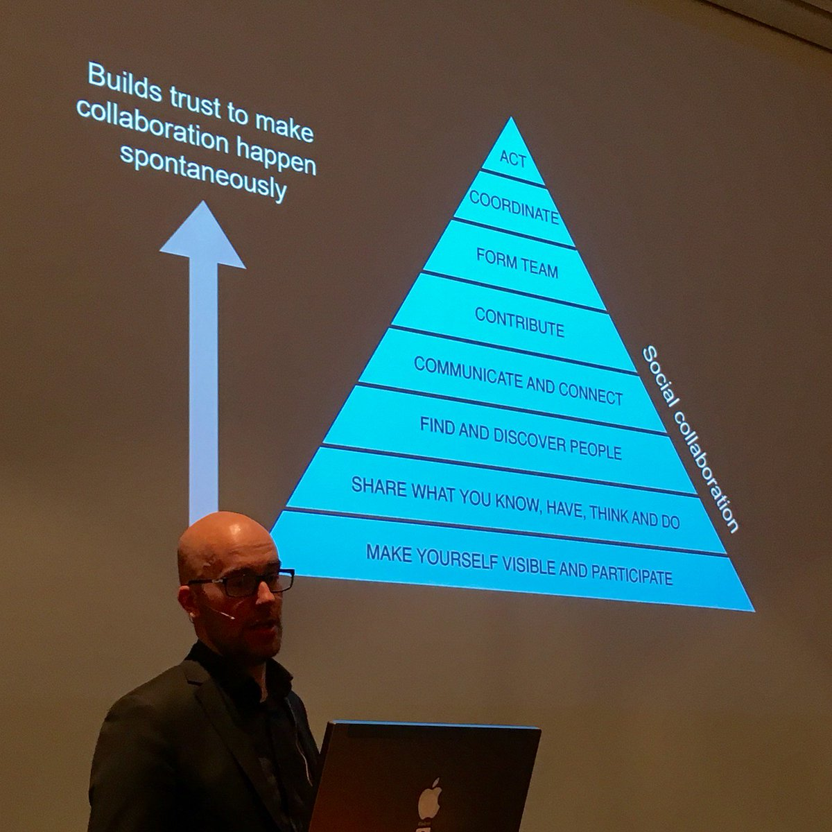 The collaboration pyramid by @OscarBerg at #IEC16 https://t.co/ZXltY7Plit