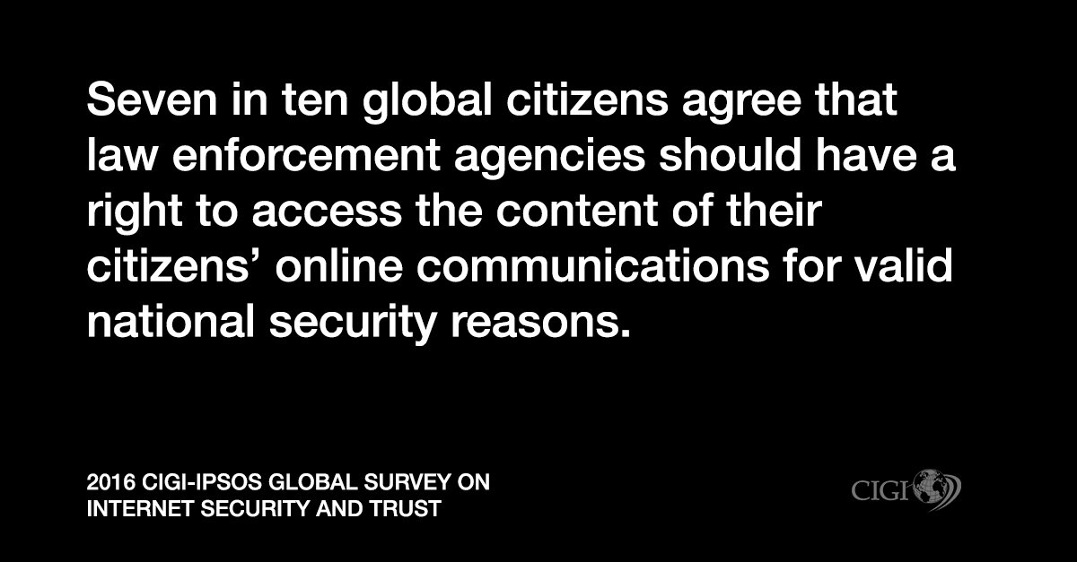 Just released: 2016 #CIGIIPSOS Global Survey on Internet Security & Trust. https://t.co/uw07cI8LM8 #privacy #netgov https://t.co/hiN0CjI9DA