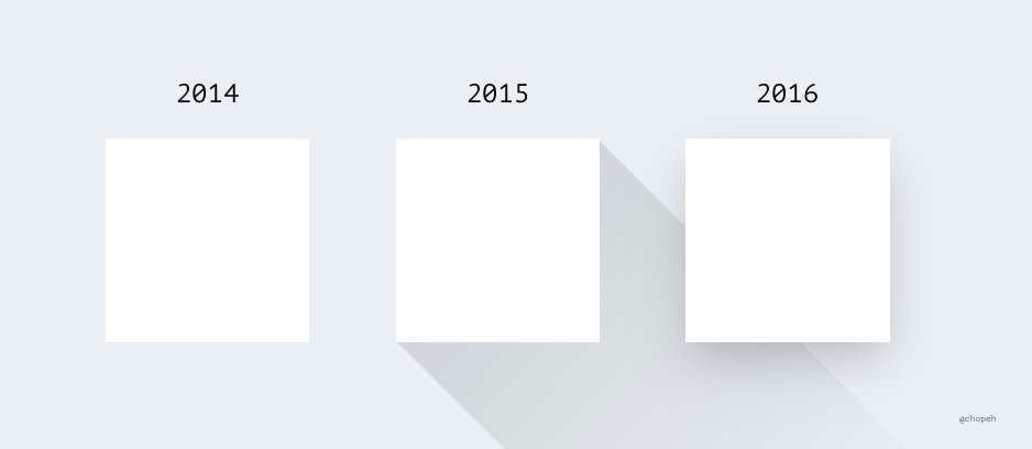 How to sum up three years of design in one image. https://t.co/cITeoUEHZ7