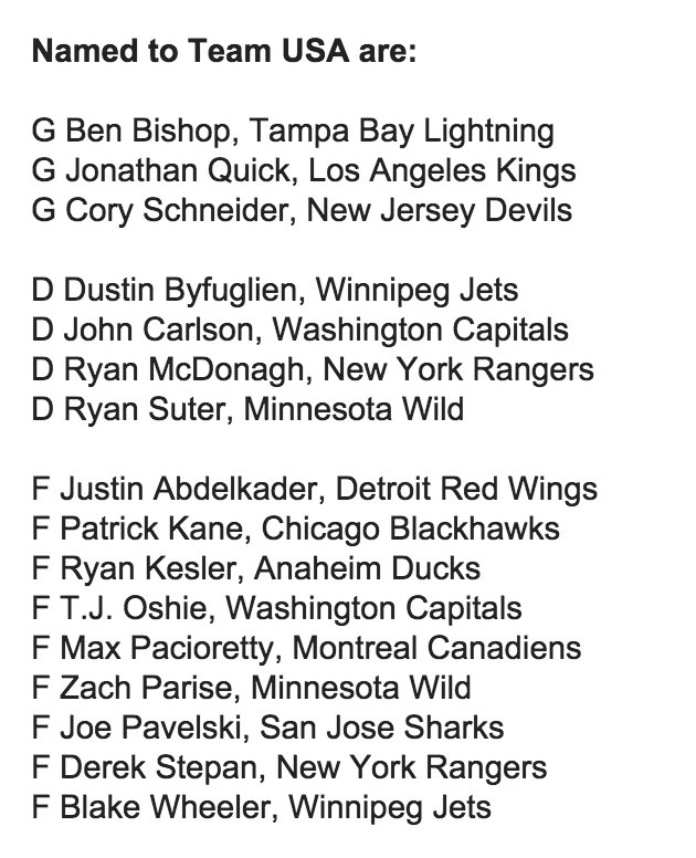 Team USA roster. https://t.co/A04bkvKf2Y
