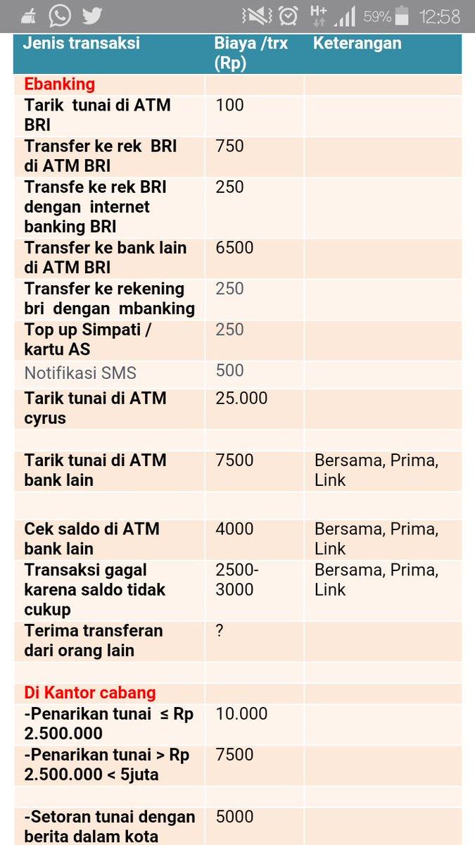 Tapi sungguh BRI ini biaya silumannya ajaib. Narik tunai di ATM sendiri aja bayar, transfer sesama juga bayar. https://t.co/5iYN3cYEU9