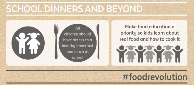 RT @FoodRev: School food & #FoodEd are key points of @jamieoliver's strategy to tackle child obesity #ISMD2016 #foodrevolution https://t.co…