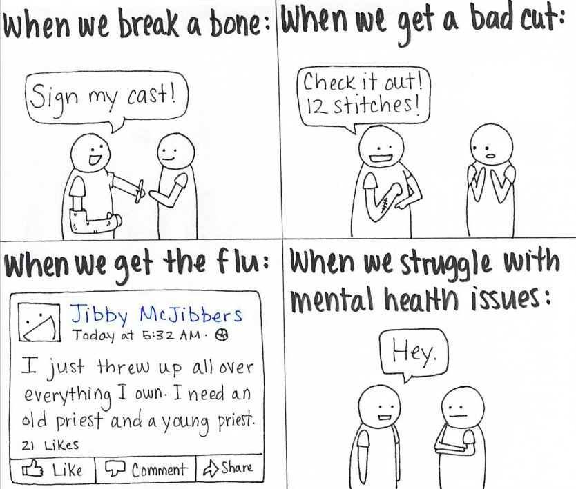 A little mental health awareness in your #sciart feed this morning. #scicomics https://t.co/DfGdvYxoQy