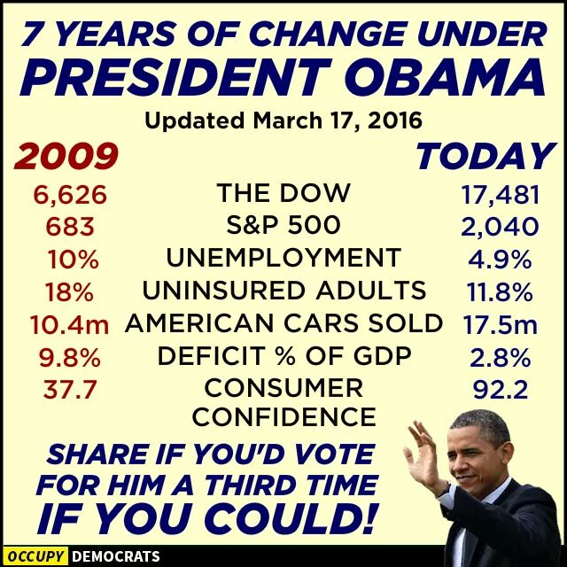 Obama would be considered one of America's greatest presidents...if he was White #p2 #tcot https://t.co/XWOG2VU79J