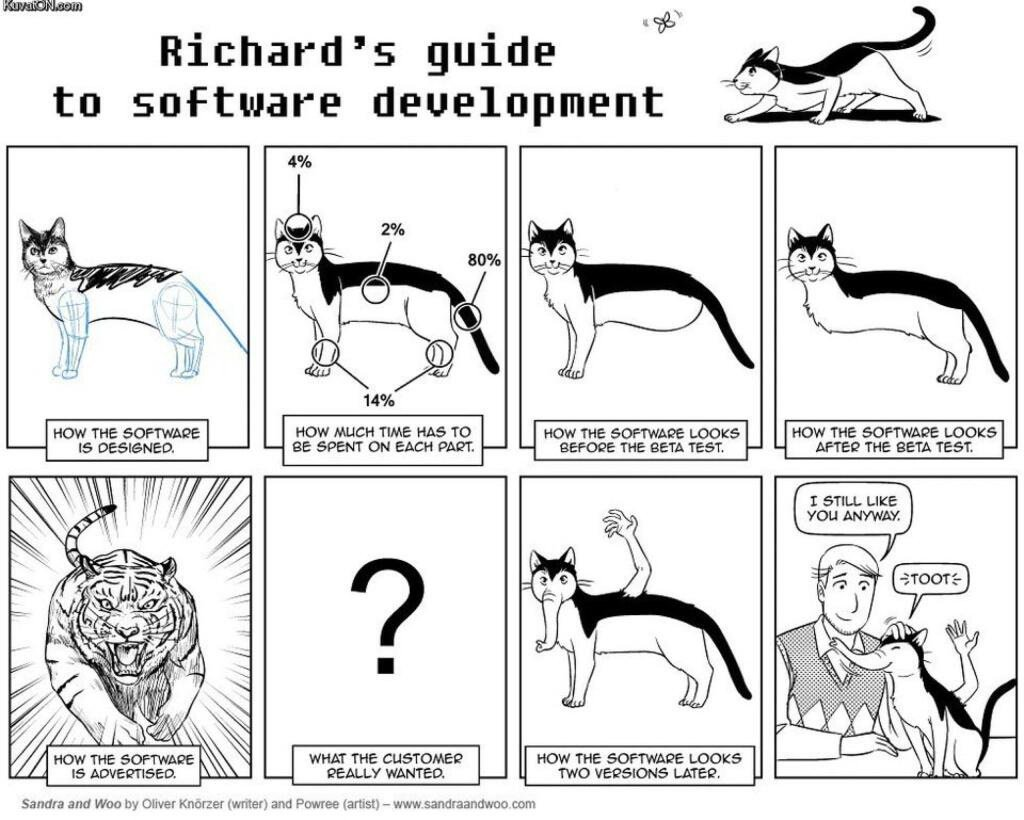 #FunFriday: Richard's guide to software development! (via @novilariandis) https://t.co/FiGhhb4pjQ