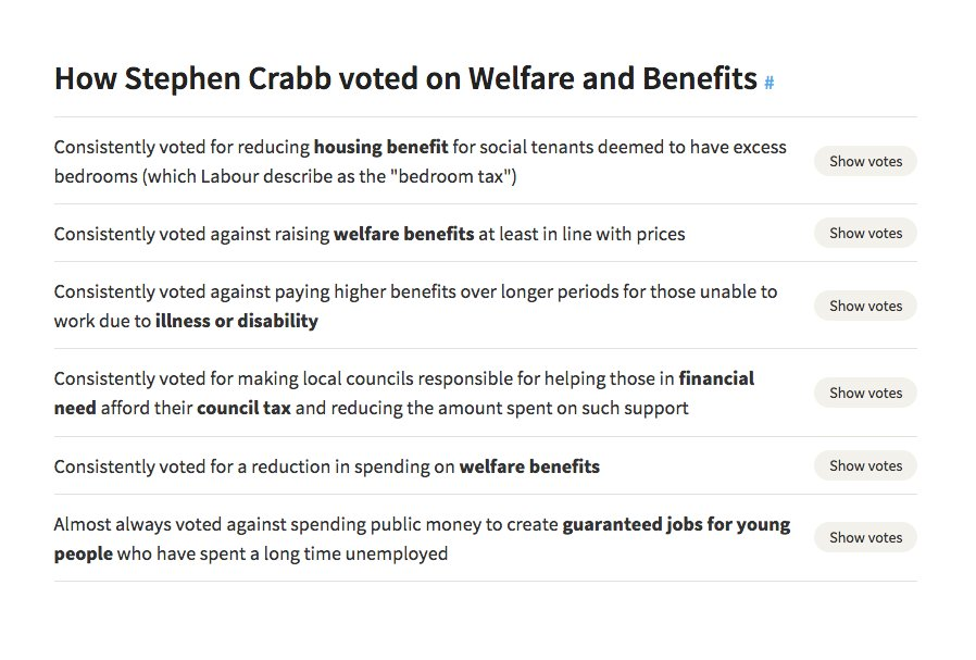 Voting history of Stephen Crabb, the new work and pensions secretary: https://t.co/DAy1pPvF2h