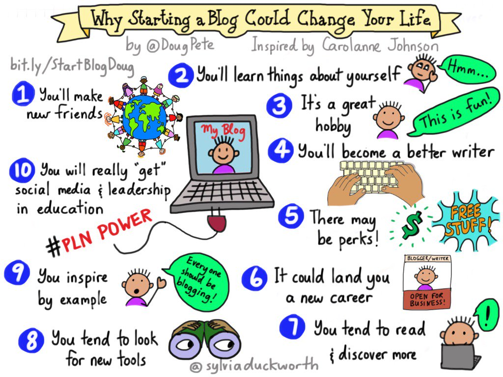 New #sketchnote: Why Starting a Blog Could Change Your Life @dougpete #edtech #blogging #edchat cc @coolcatteacher https://t.co/mCgvT9By6N