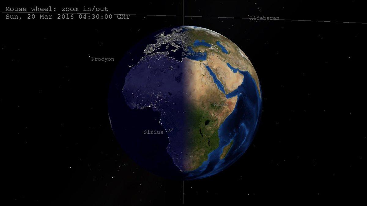 春分の地球を外から見るとこんな感じ、地軸と明暗境界線が一直線になります。言い方を変えれば、地軸の傾きと地球の公転方向が一致する日です。天体の運行だけで定義できる記念日ですね。 https://t.co/2zOAYpug6D https://t.co/fHTSFi7l6p