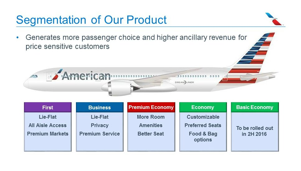 ".@AmericanAir will implement its new ""Basic Economy"" fare in the 2H16, more segmentation, says CEO Parker. https://t.co/g3lfP3miy5"
