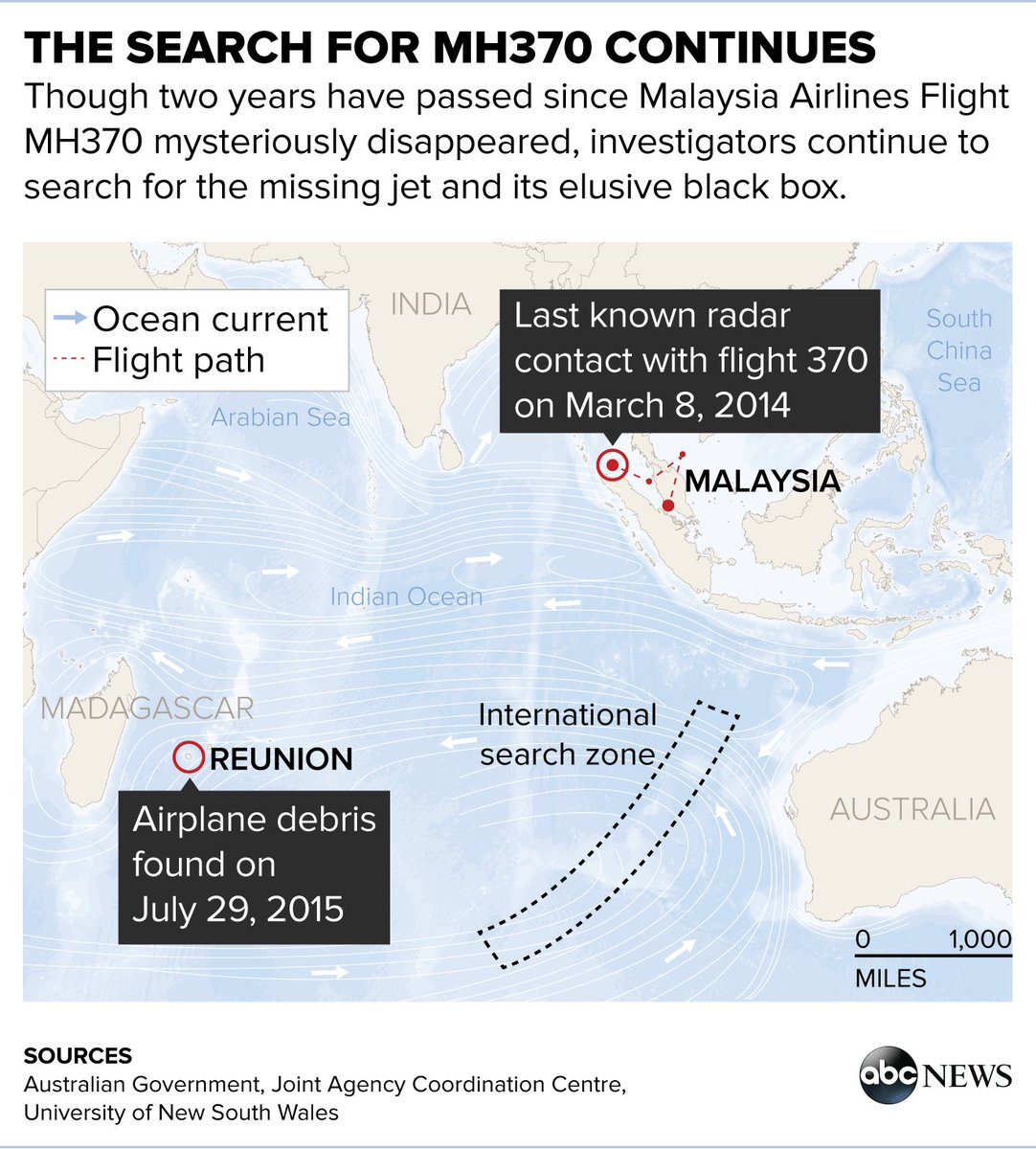 Investigators continue to search for MH370 two years after plane mysteriously disappeared.