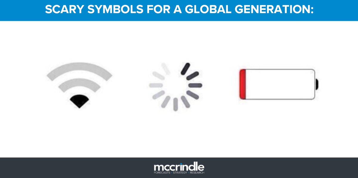 Do you know the scary symbols of a global generation? #edchat #genz #edleadership #edtech #global #scary #iGen https://t.co/h6yw4ZBNOJ