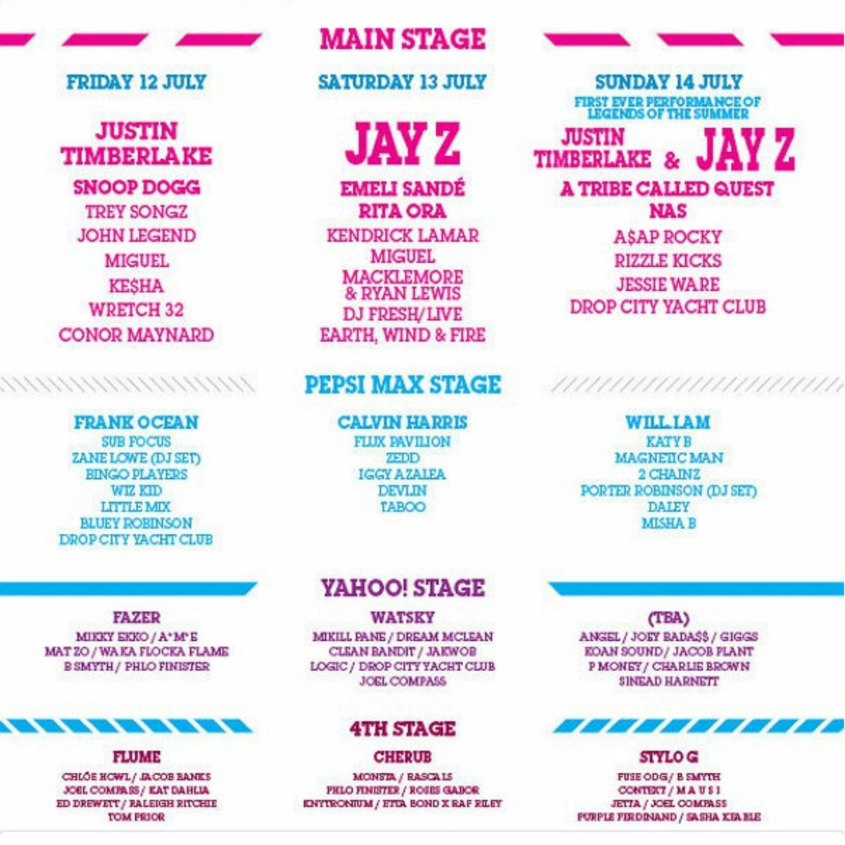 THIS was WIRELESS 2013 the last one I went to.... your telling me it's on THIS LEVEL