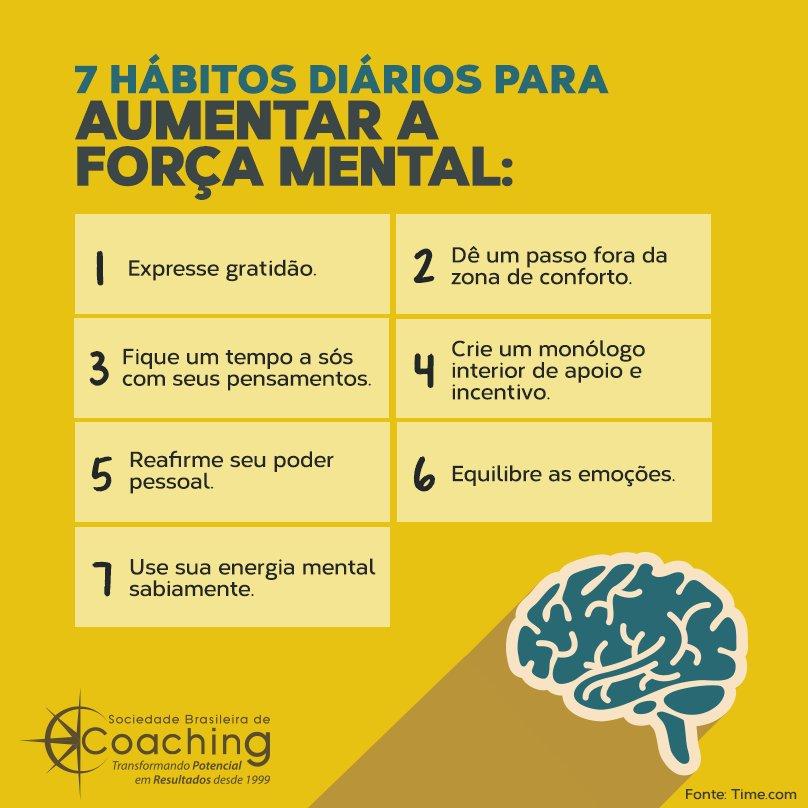 O que você tem feito para exercitar a mente?A gente lista para você alguns hábitos para desenvolver a força mental. https://t.co/7CiLvWQfhl