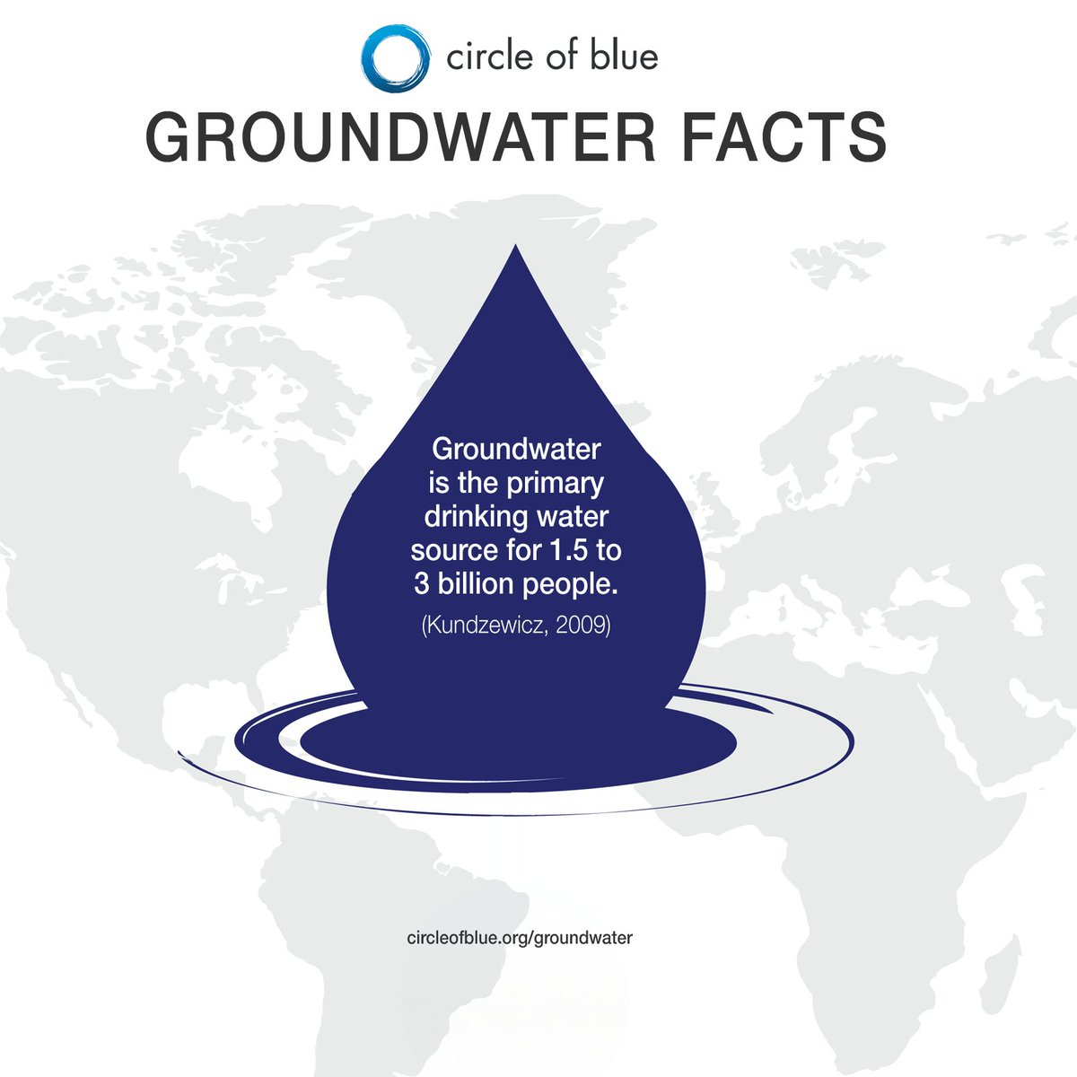 #Groundwater is the primary drinking #water source for 1.5 to 3 billion people. https://t.co/K8MQ2FtIgU https://t.co/D9anZcOtcU