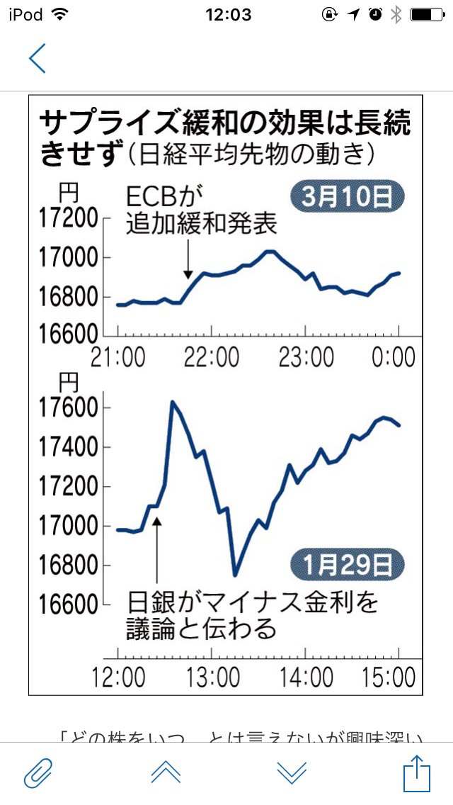 日経の自覚 https://t.co/ds7iXqKdrd