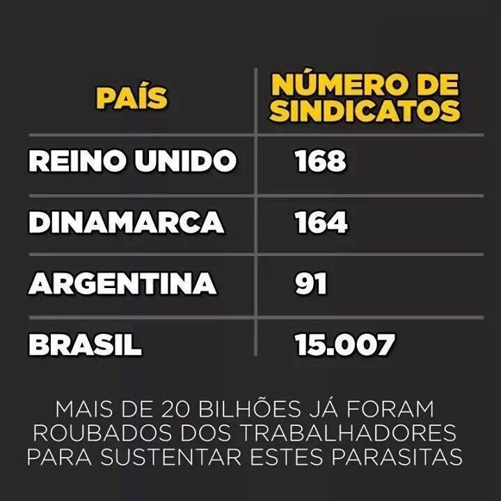 ESTA INFORMAÇÃO ESCLARECE MUITA COISA! @VRebeque @AnjoNpi https://t.co/A2JrD4P6Mt