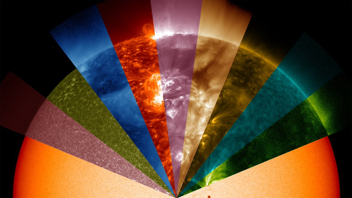 Happy #PiDay! Our pie of #SDO wavelengths shows some of the ways we observe the sun. More: https://t.co/q352BwsgJk https://t.co/JgDNS7cNgW
