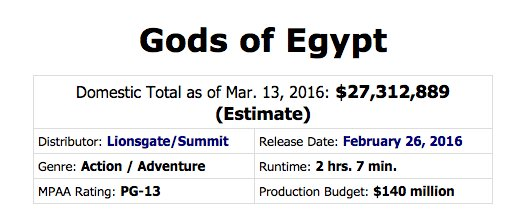 "...meanwhile over at ""Gods Of Egypt"" https://t.co/9zhjPrHUsC"