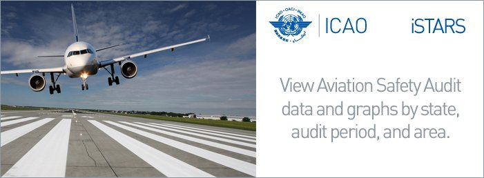 View Aviation Safety Audit data and graphs by state, audit period, and area