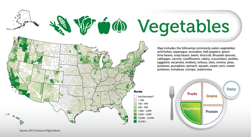 Happy National #AgDay2016! Find out where the food on your plate was grown: https://t.co/V2U163a5up #MyPlate https://t.co/Nqff2TYcIf