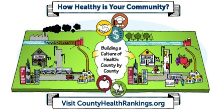 Where you live matters to your health. The 2016 #HealthRankings are here https://t.co/dHULlp8XWi https://t.co/WGjXMdpDKz