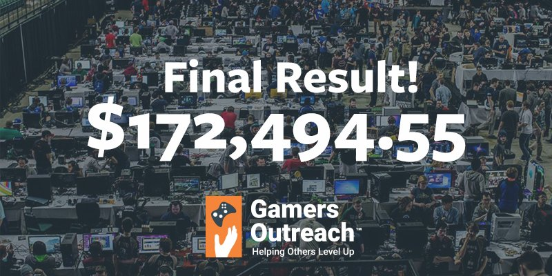 Ladies and gentlemen, THE RESULTS ARE IN! We raised $172,494.55 at #GFG2016!!! https://t.co/kWggvKQf5p https://t.co/qCz5doqIpz