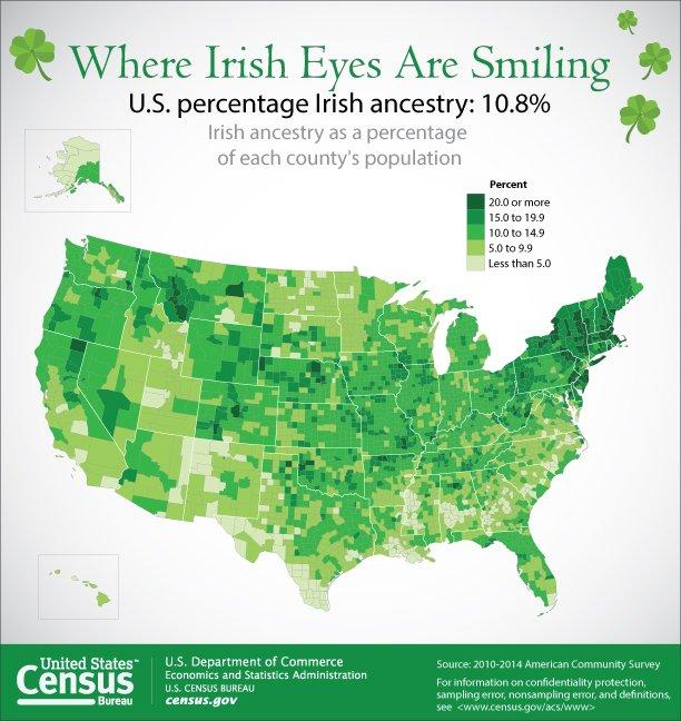 Happy #StPatricksDay to the 33.1m U.S. residents with #Irish ancestry! https://t.co/OFtzC5pk1Y https://t.co/pej7A06Utj