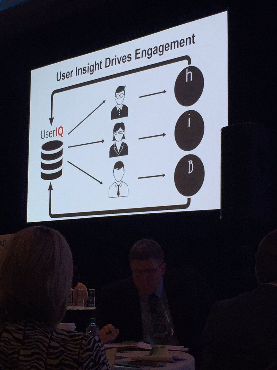 @UserIQ explains insight drives engagement #Top10 #GTS16 https://t.co/VP51QYQSSh