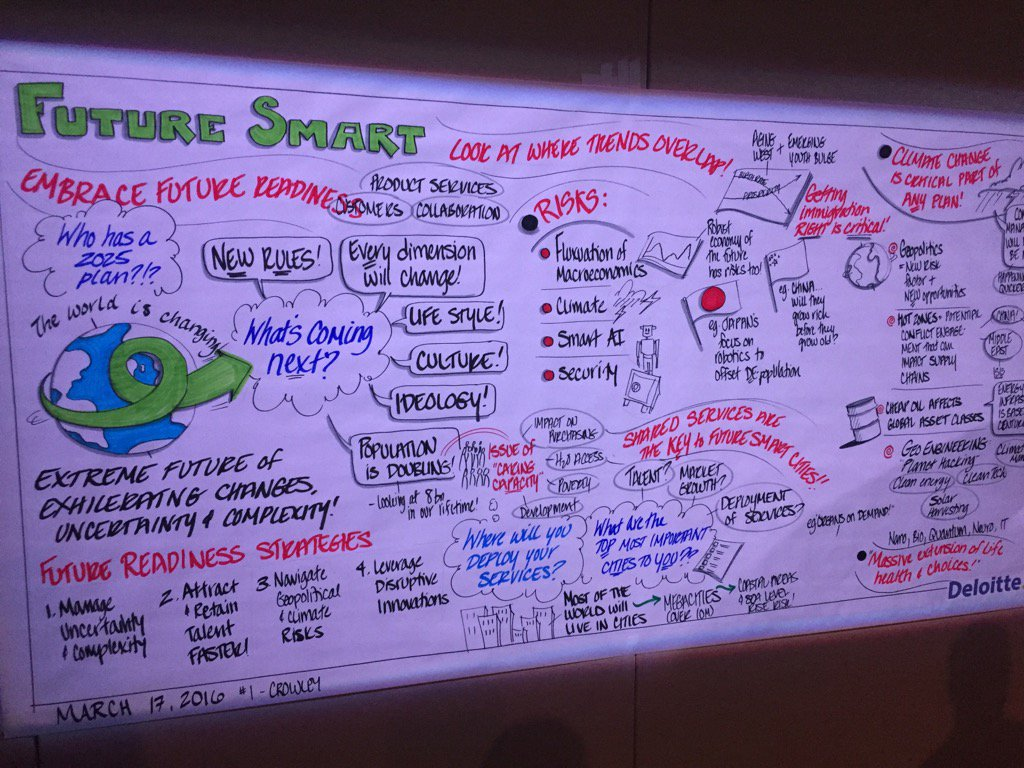 Just did Future Smart presentation at Deloitte's Shared Services Leadership event #SSOEF16 https://t.co/ImQDPU3jNo