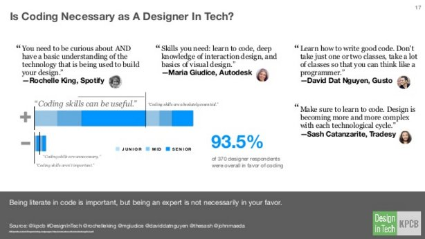 Is coding necessary as a designer in tech? #DesignInTech via @johnmaeda https://t.co/2DGepBbB6a