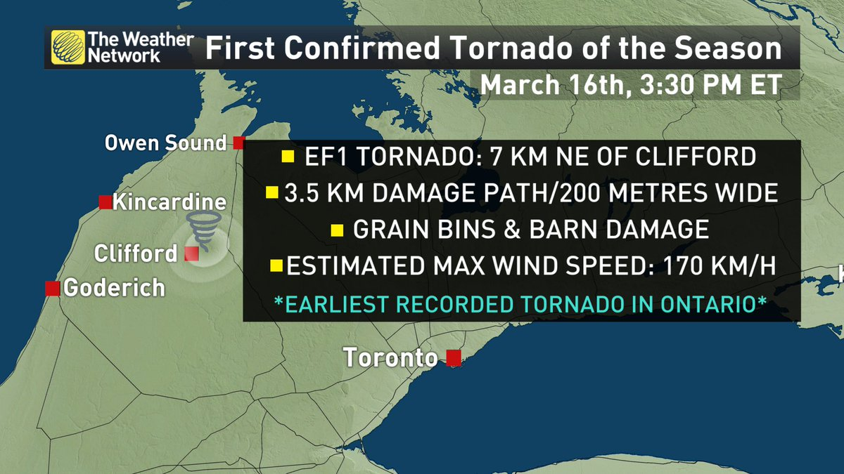 In the dying days of winter, #tornado touchdown. First of the year for Ontario & earliest ever recorded. #onstorm https://t.co/6Np4FYk74o