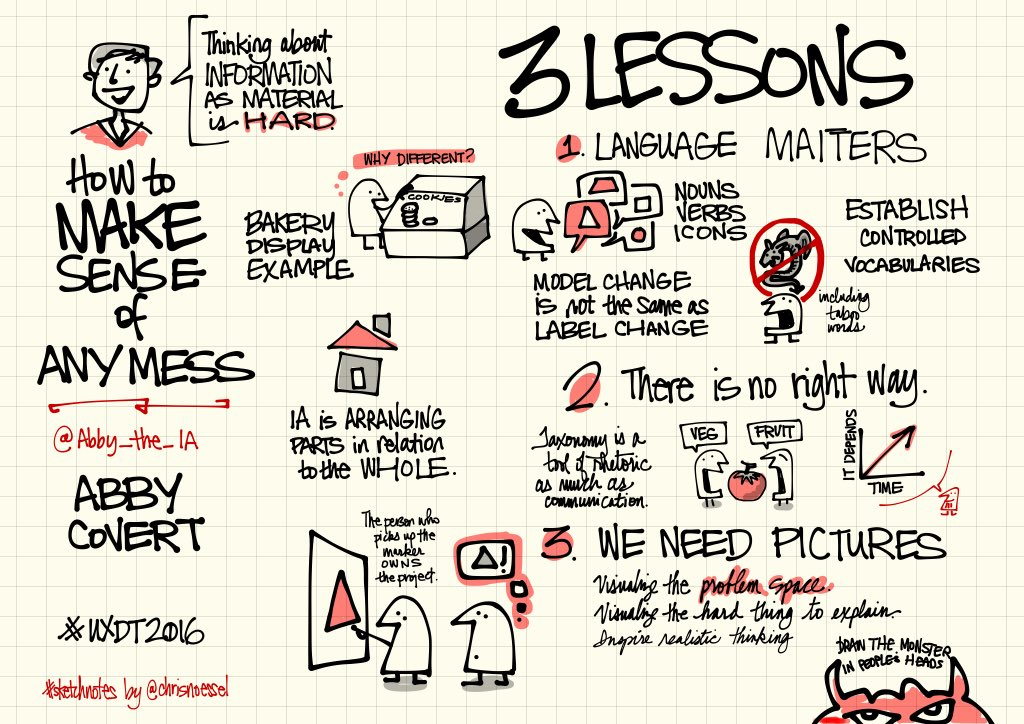 .@Abby_the_IA shares 3 lessons for making sense of #informationarchitecure messes. #uxdt2016 #sketchnotes https://t.co/C2yty9ZbXL