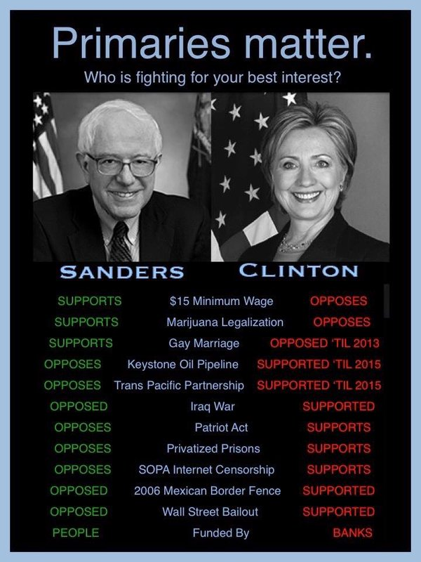 You Want a President with Good Judgement From Day One  Not One That Has to 'Evolve'  #SignsYoureABernieSupporter https://t.co/2v79oiiOE9
