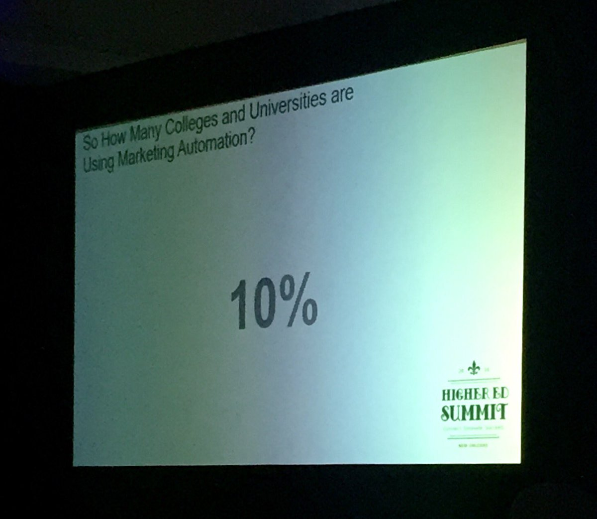 Wow! Only 10% of colleges and universities use marketing automation tools. > Huge opportunity. #HESummit16 https://t.co/vbMqiIKfsf