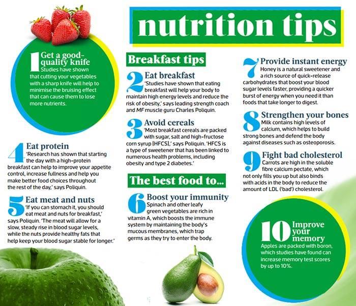 Top 10 nutrition tips  #HealthTips https://t.co/uAJSNey6uO