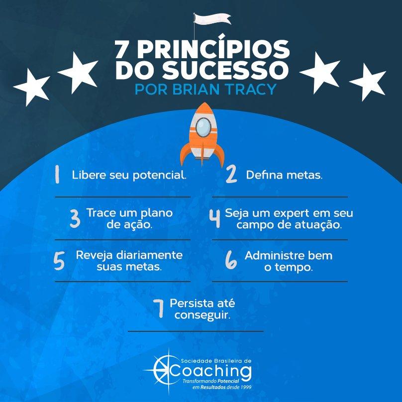 O maior especialista em coaching do mundo, Brian Tracy, dá o caminho para você alcançar mais êxito e prosperidade. https://t.co/1LYlzwMGGS